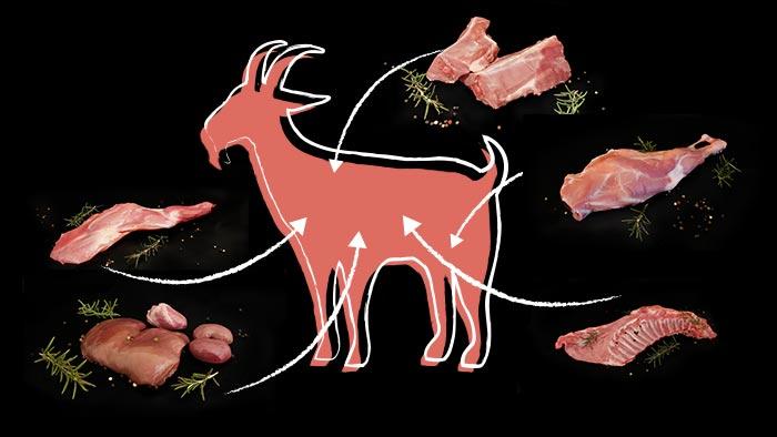Diverse Bio-Ziegenfleisch-Produkte